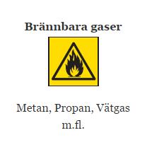 Brännbara-gaser gasdetektor